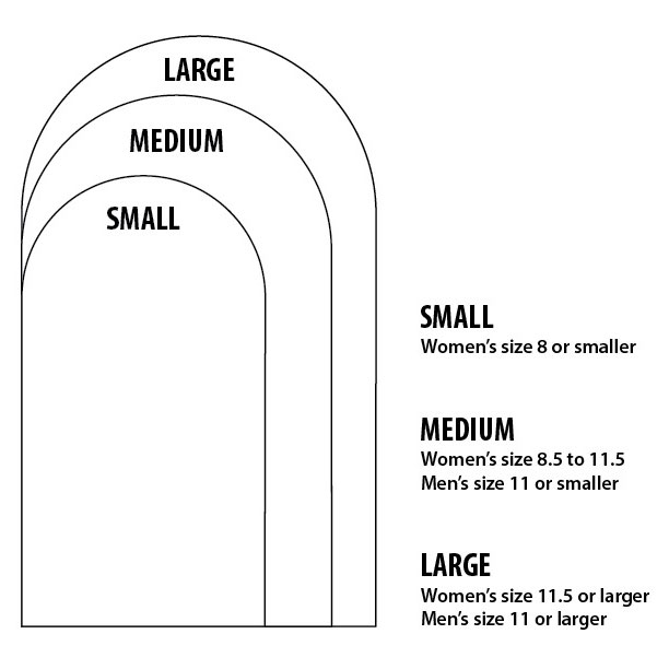 Adjust A Lift on 1 Inch Chart